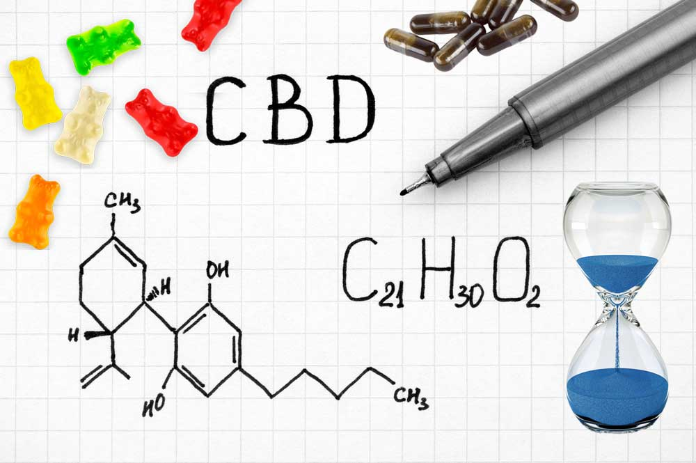 How long for certain cbd products to take effect